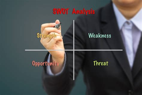 SWOT Analysis Strengths: Definition & Examples