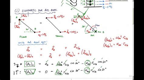 Acceleration Analysis Example Part 2 of 3 - Engineering