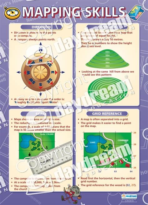 Mapping Skills Geography Poster Set