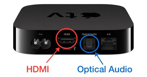 Guide to Connecting Your Apple TV to Surround Sound